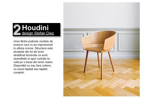 intro / Houdini