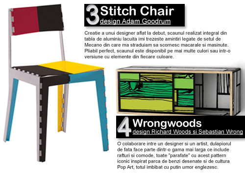 intro / stitch chair & wrongwoods